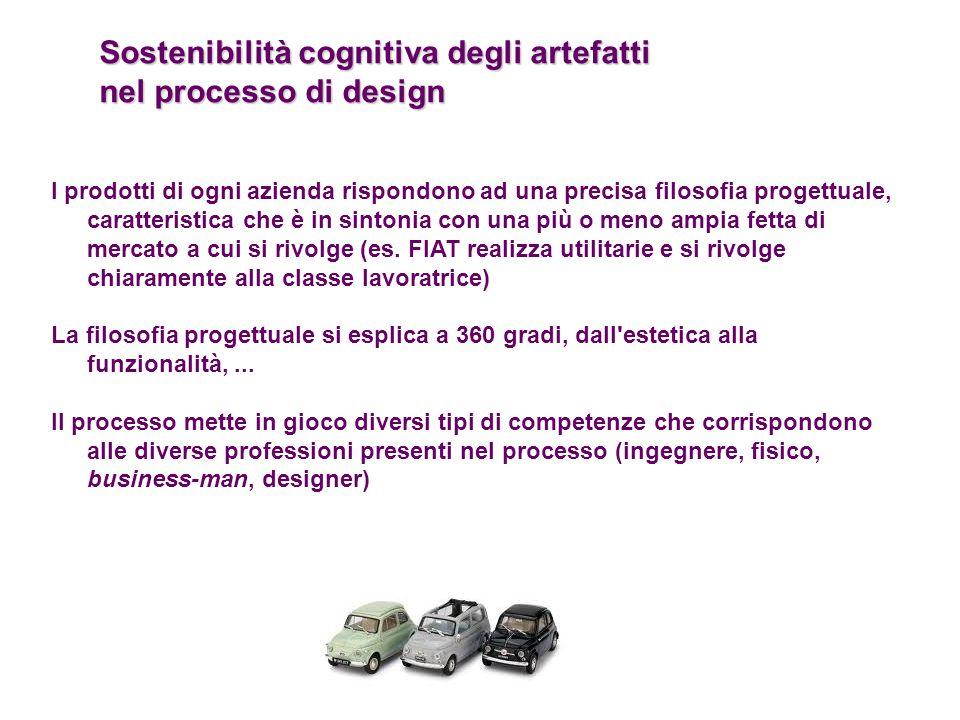 Sostenibilità cognitiva degli artefatti nel processo di design I prodotti di ogni azienda rispondono ad una precisa filosofia progettuale, caratterist