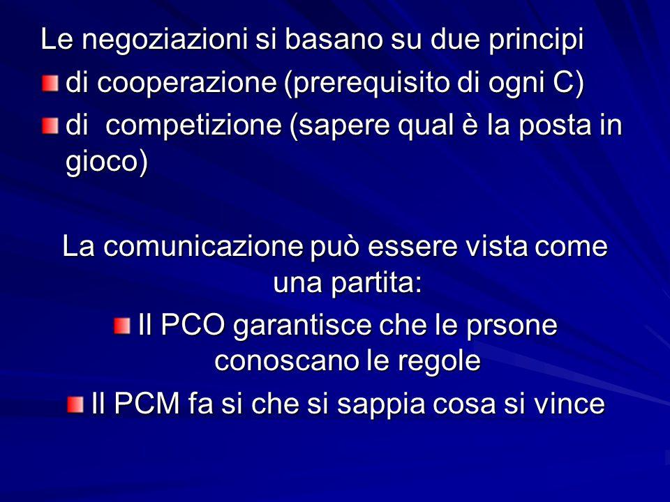 Le negoziazioni si basano su due principi di cooperazione (prerequisito di ogni C) di competizione (sapere qual è la posta in gioco) La comunicazione