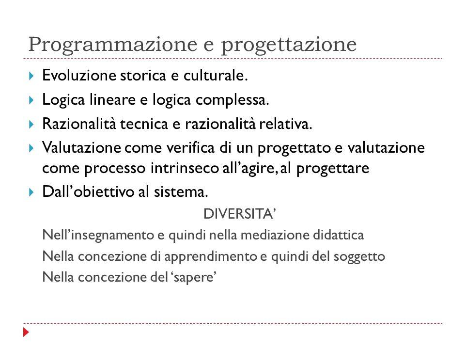 Programmazione e progettazione  Evoluzione storica e culturale.  Logica lineare e logica complessa.  Razionalità tecnica e razionalità relativa. 