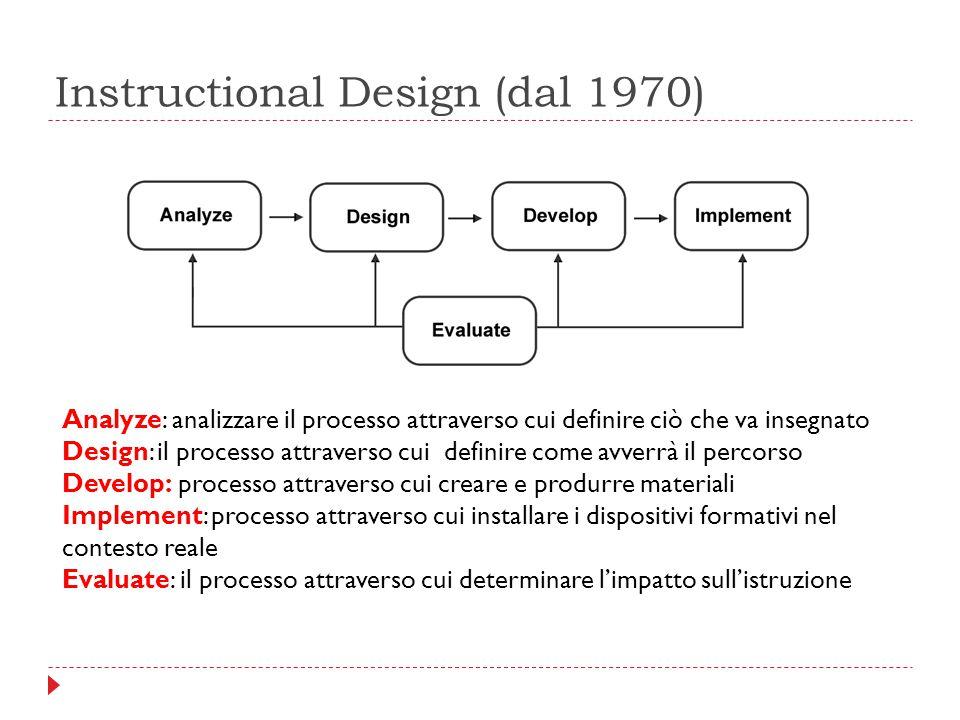 Instructional Design (dal 1970) Analyze: analizzare il processo attraverso cui definire ciò che va insegnato Design: il processo attraverso cui defini