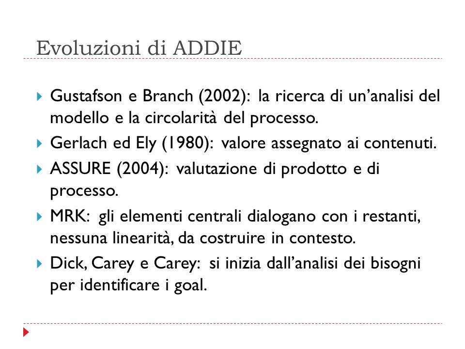 Evoluzioni di ADDIE  Gustafson e Branch (2002): la ricerca di un'analisi del modello e la circolarità del processo.  Gerlach ed Ely (1980): valore a