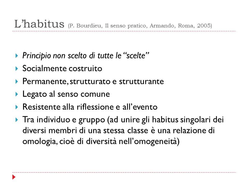 """L'habitus (P. Bourdieu, Il senso pratico, Armando, Roma, 2005)  Principio non scelto di tutte le """"scelte""""  Socialmente costruito  Permanente, strut"""