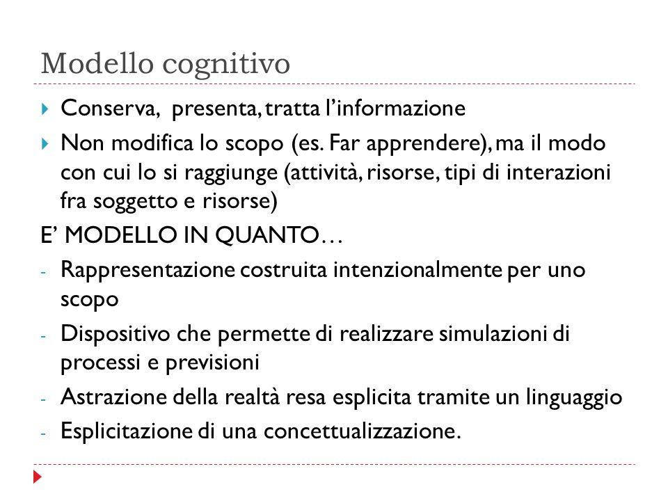 Modello cognitivo  Conserva, presenta, tratta l'informazione  Non modifica lo scopo (es. Far apprendere), ma il modo con cui lo si raggiunge (attivi