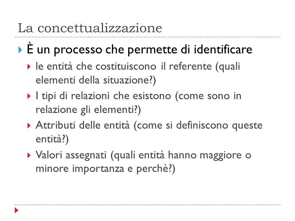 La concettualizzazione  È un processo che permette di identificare  le entità che costituiscono il referente (quali elementi della situazione?)  I