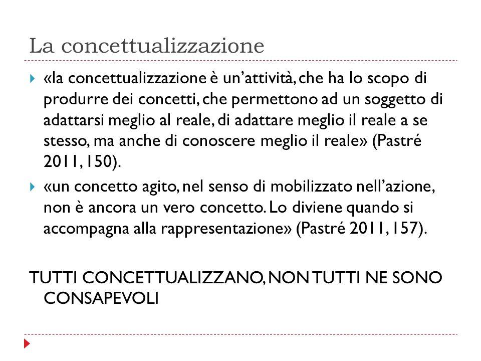 La concettualizzazione  «la concettualizzazione è un'attività, che ha lo scopo di produrre dei concetti, che permettono ad un soggetto di adattarsi m