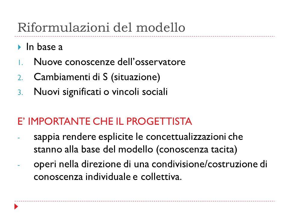 Riformulazioni del modello  In base a 1. Nuove conoscenze dell'osservatore 2. Cambiamenti di S (situazione) 3. Nuovi significati o vincoli sociali E'