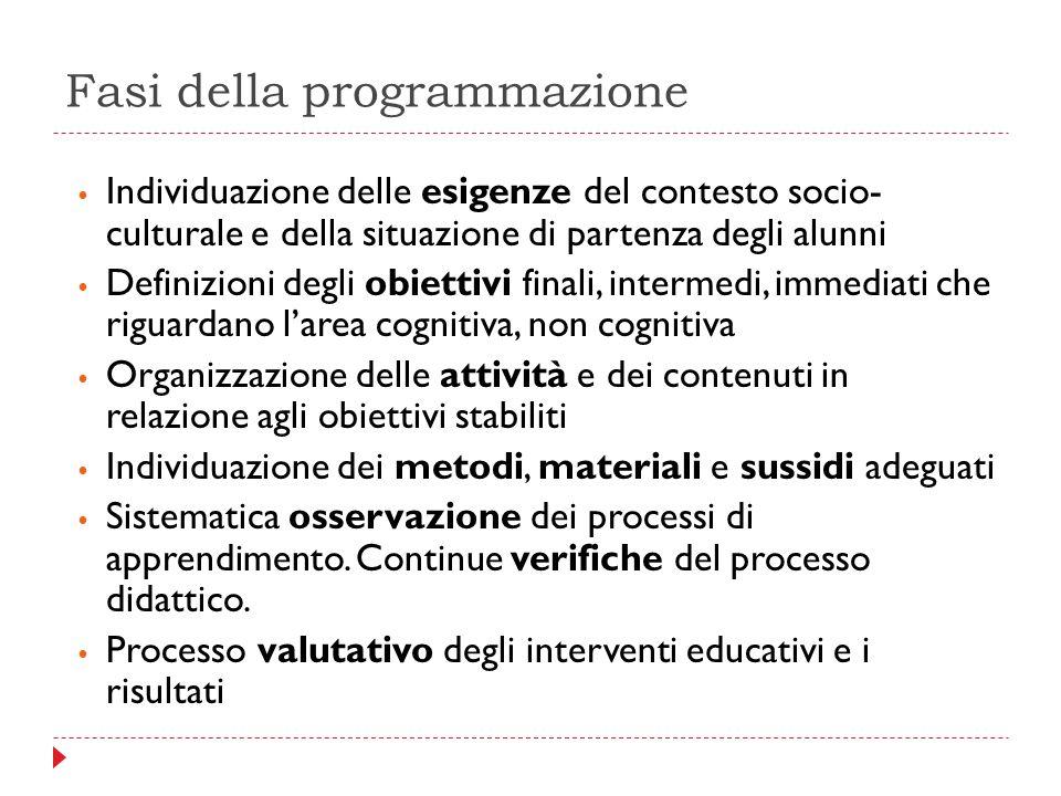 Fasi della programmazione Individuazione delle esigenze del contesto socio- culturale e della situazione di partenza degli alunni Definizioni degli ob