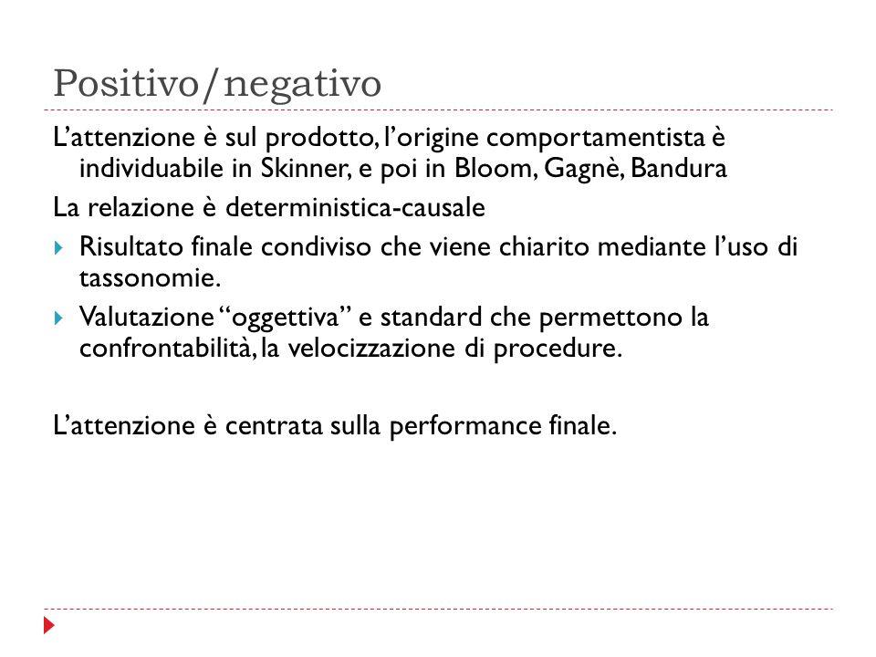 Positivo/negativo L'attenzione è sul prodotto, l'origine comportamentista è individuabile in Skinner, e poi in Bloom, Gagnè, Bandura La relazione è de