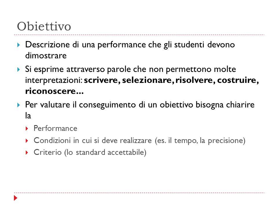 Obiettivo  Descrizione di una performance che gli studenti devono dimostrare  Si esprime attraverso parole che non permettono molte interpretazioni: