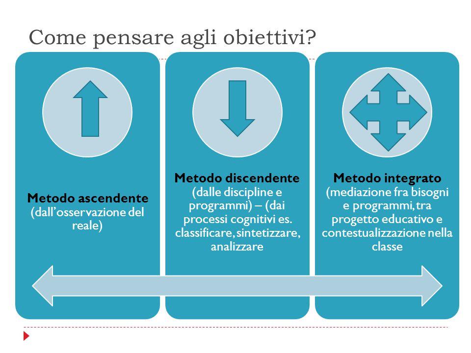 Come pensare agli obiettivi? Metodo ascendente (dall'osservazione del reale) Metodo discendente (dalle discipline e programmi) – (dai processi cogniti