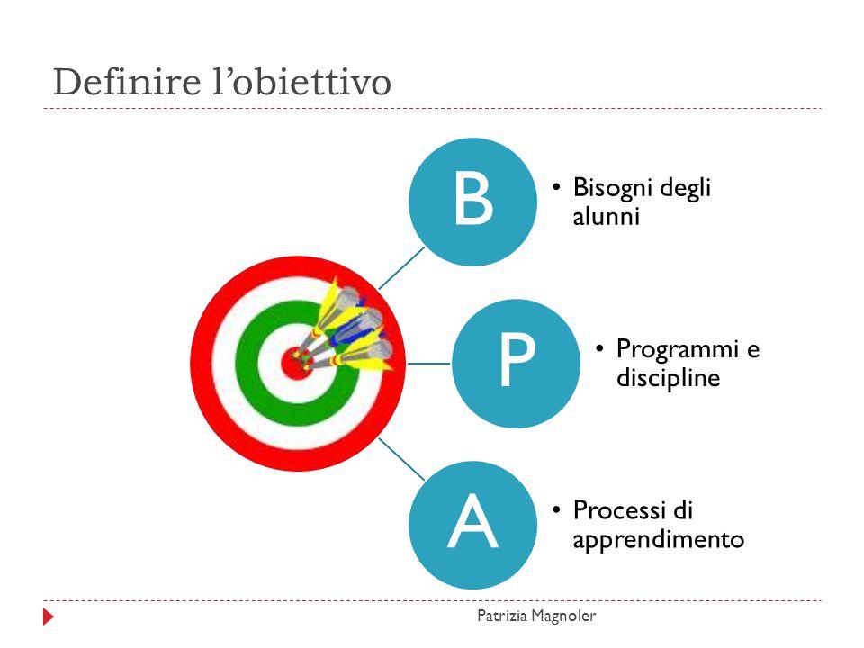 Definire l'obiettivo B Bisogni degli alunni P Programmi e discipline A Processi di apprendimento Patrizia Magnoler