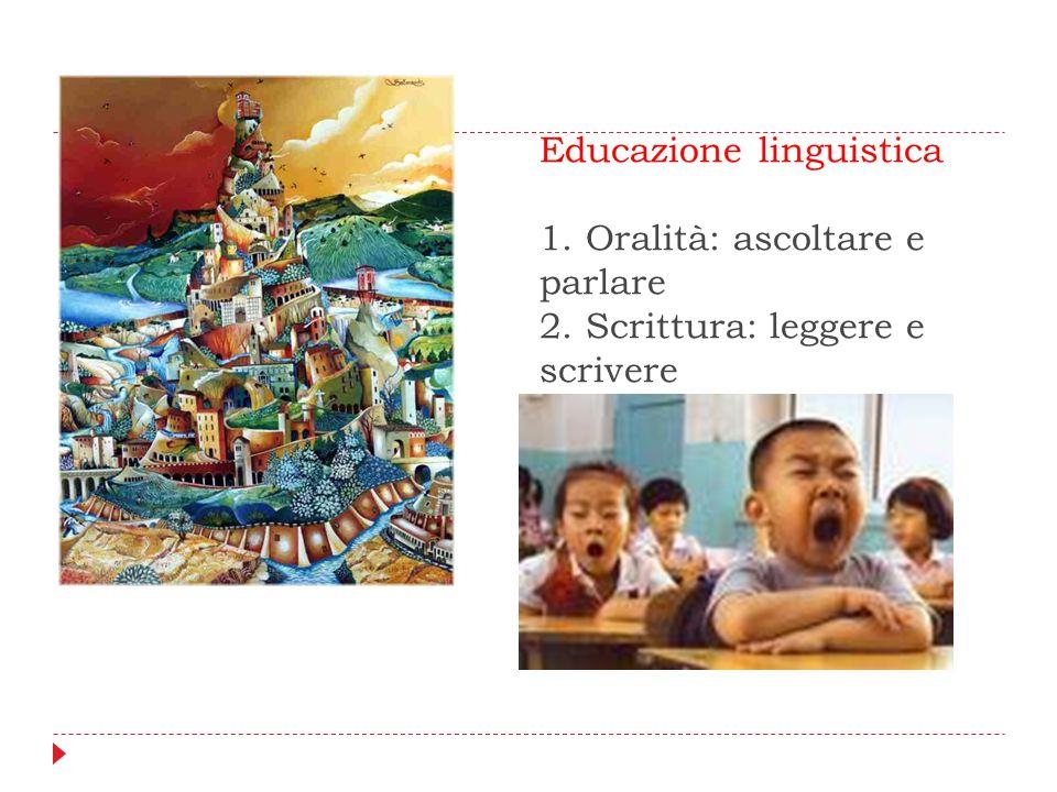 Educazione linguistica 1. Oralità: ascoltare e parlare 2. Scrittura: leggere e scrivere
