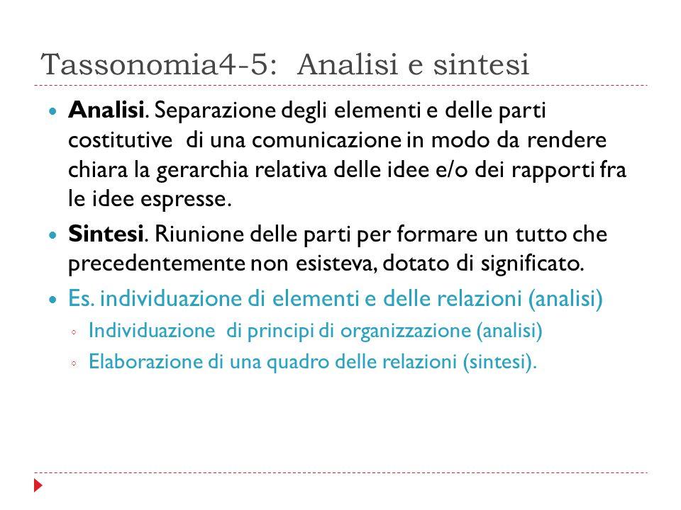 Tassonomia4-5: Analisi e sintesi Analisi. Separazione degli elementi e delle parti costitutive di una comunicazione in modo da rendere chiara la gerar