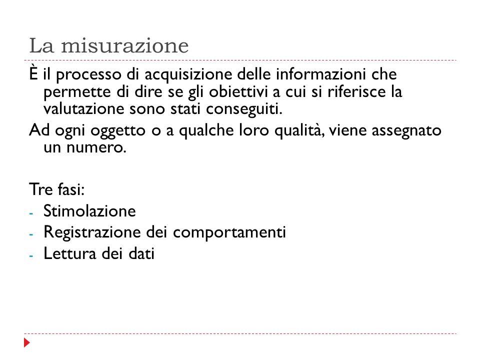 La misurazione È il processo di acquisizione delle informazioni che permette di dire se gli obiettivi a cui si riferisce la valutazione sono stati con