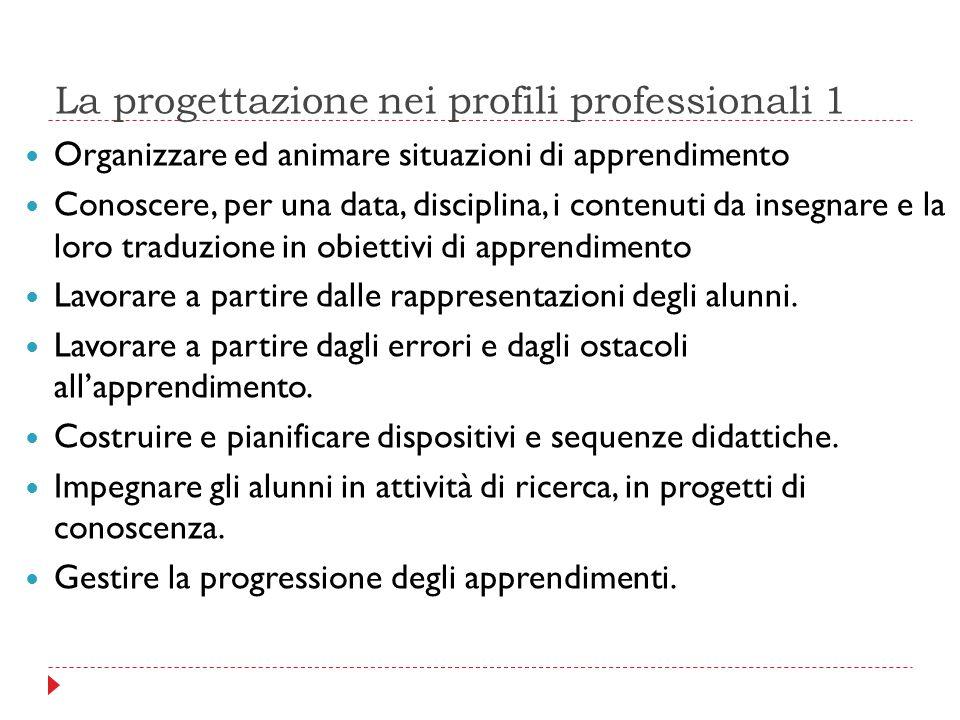 La progettazione nei profili professionali 1 Organizzare ed animare situazioni di apprendimento Conoscere, per una data, disciplina, i contenuti da in