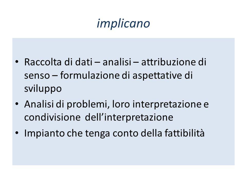 implicano Raccolta di dati – analisi – attribuzione di senso – formulazione di aspettative di sviluppo Analisi di problemi, loro interpretazione e con