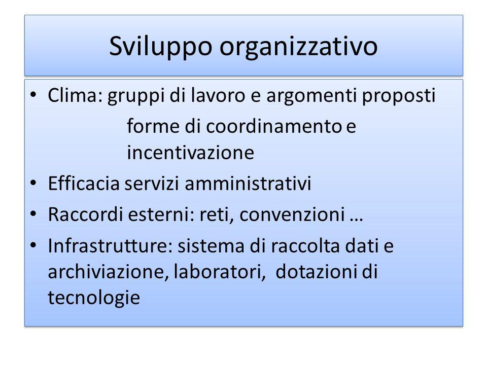 Sviluppo organizzativo Clima: gruppi di lavoro e argomenti proposti forme di coordinamento e incentivazione Efficacia servizi amministrativi Raccordi