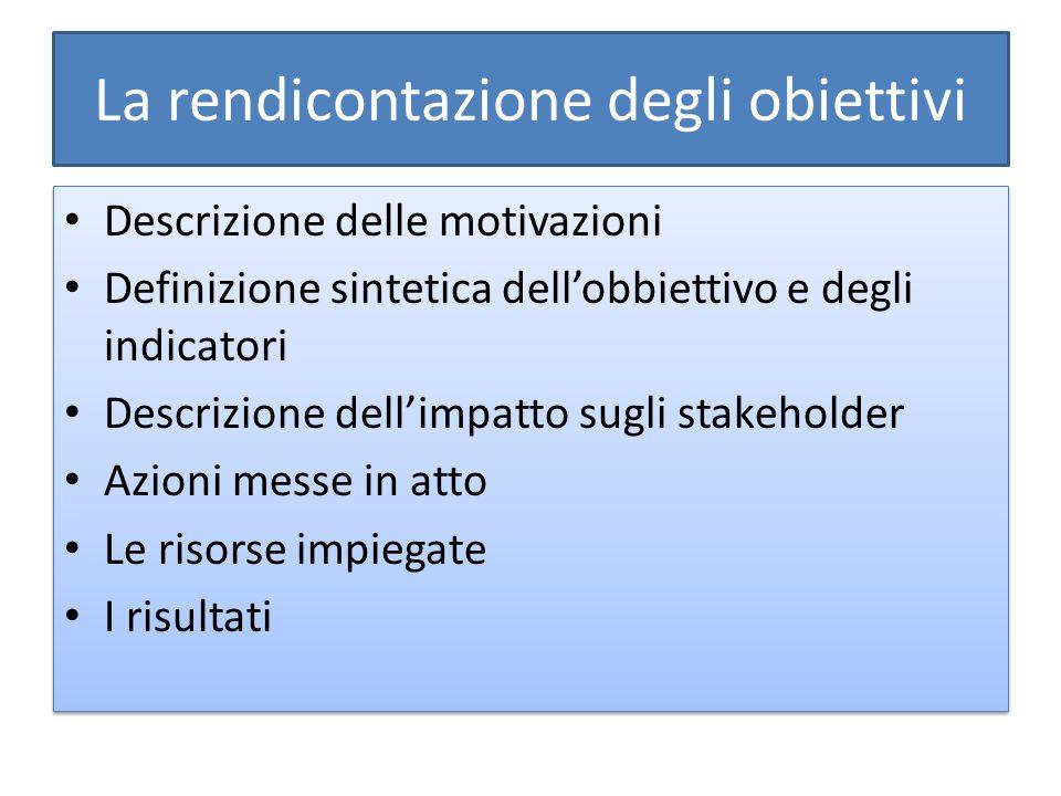 La rendicontazione degli obiettivi Descrizione delle motivazioni Definizione sintetica dell'obbiettivo e degli indicatori Descrizione dell'impatto sug
