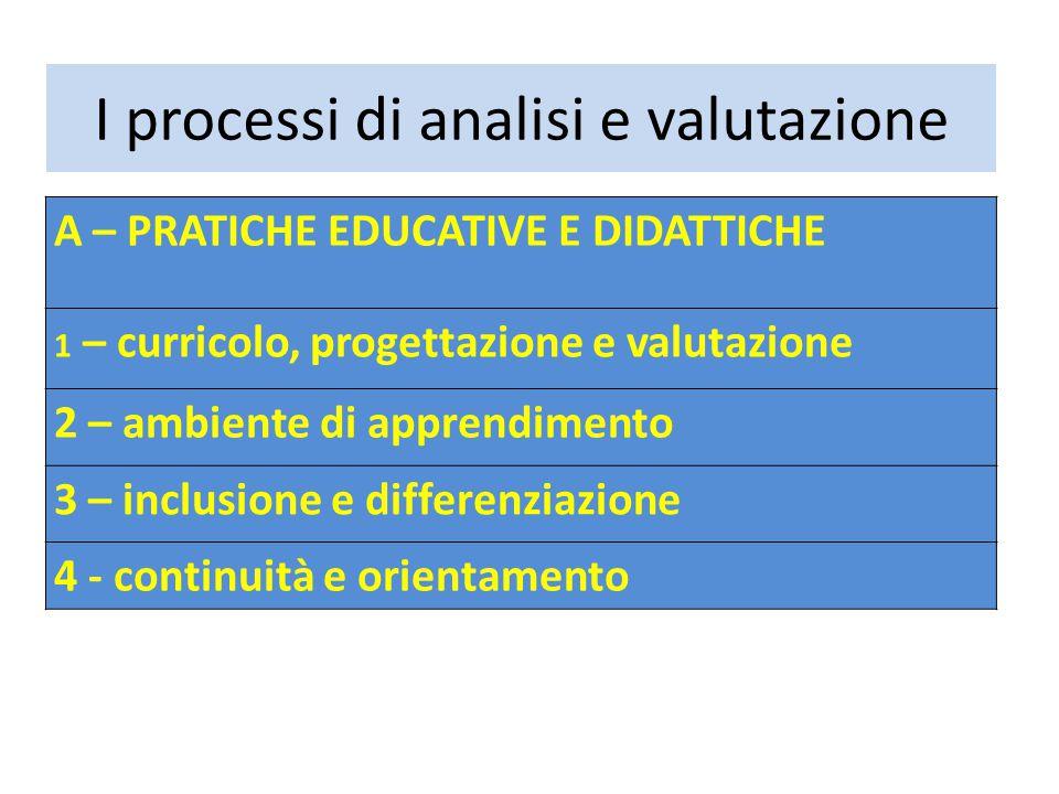 I processi di analisi e valutazione A – PRATICHE EDUCATIVE E DIDATTICHE 1 – curricolo, progettazione e valutazione 2 – ambiente di apprendimento 3 – i