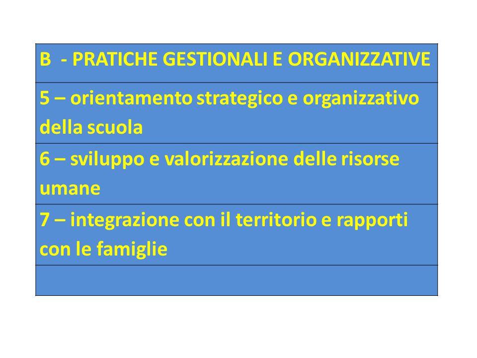 B - PRATICHE GESTIONALI E ORGANIZZATIVE 5 – orientamento strategico e organizzativo della scuola 6 – sviluppo e valorizzazione delle risorse umane 7 –