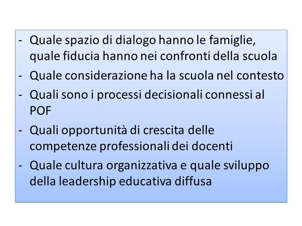 -Quale spazio di dialogo hanno le famiglie, quale fiducia hanno nei confronti della scuola -Quale considerazione ha la scuola nel contesto -Quali sono