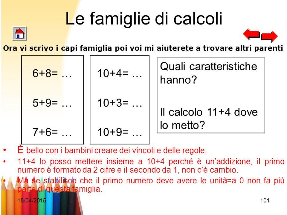 15/04/2015101 Le famiglie di calcoli 6+8= … 5+9= … 7+6= … 10+4= … 10+3= … 10+9= … È bello con i bambini creare dei vincoli e delle regole. 11+4 lo pos