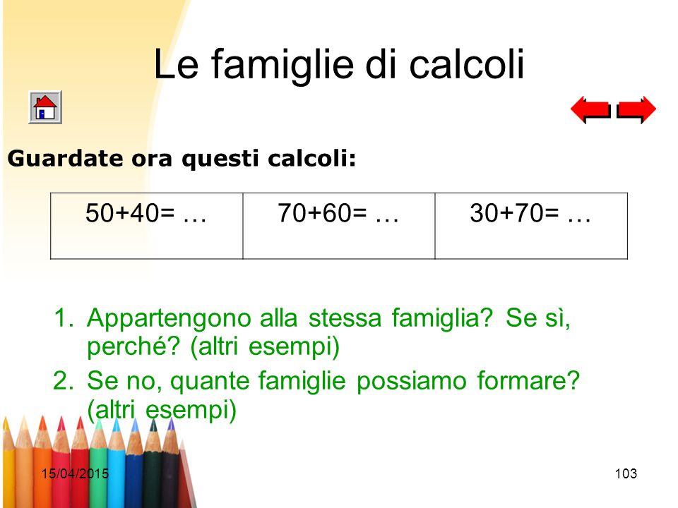 15/04/2015103 Le famiglie di calcoli 1.Appartengono alla stessa famiglia? Se sì, perché? (altri esempi) 2.Se no, quante famiglie possiamo formare? (al