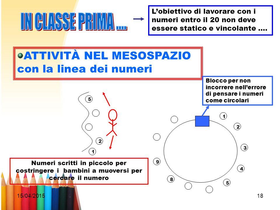 15/04/201518 L'obiettivo di lavorare con i numeri entro il 20 non deve essere statico e vincolante …. ATTIVITÀ NEL MESOSPAZIO con la linea dei numeri