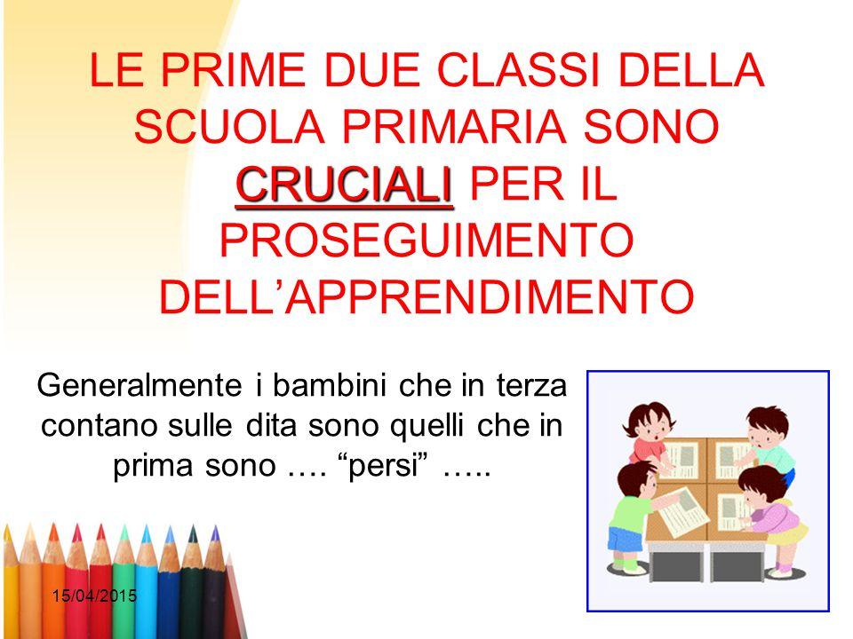 15/04/20153 Il bambino che arriva in classe prima …..