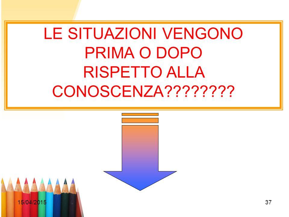 15/04/201537 LE SITUAZIONI VENGONO PRIMA O DOPO RISPETTO ALLA CONOSCENZA????????