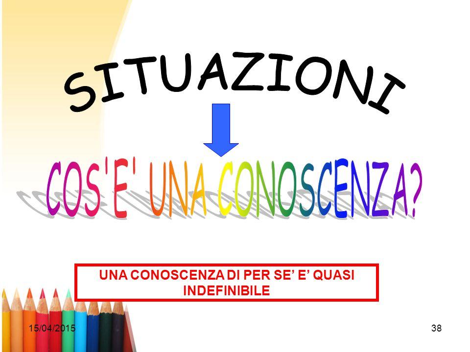 15/04/201538 UNA CONOSCENZA DI PER SE' E' QUASI INDEFINIBILE