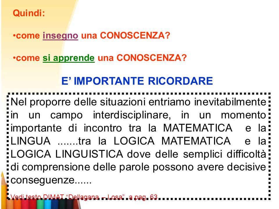 15/04/201540 Quindi: come insegno una CONOSCENZA? come si apprende una CONOSCENZA? E' IMPORTANTE RICORDARE Nel proporre delle situazioni entriamo inev