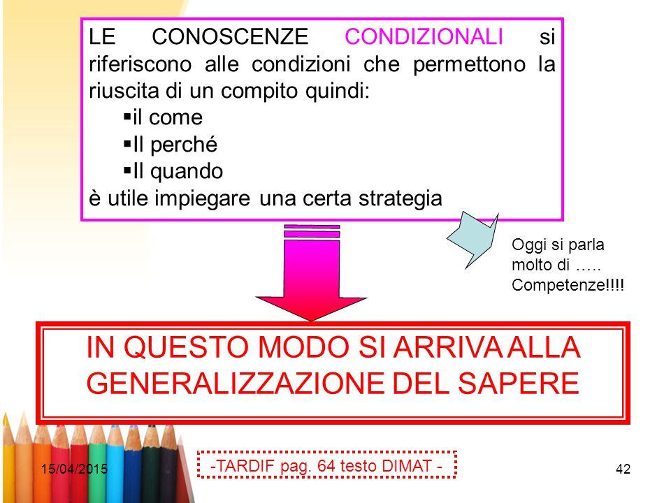 15/04/201542 LE CONOSCENZE CONDIZIONALI si riferiscono alle condizioni che permettono la riuscita di un compito quindi:  il come  Il perché  Il qua