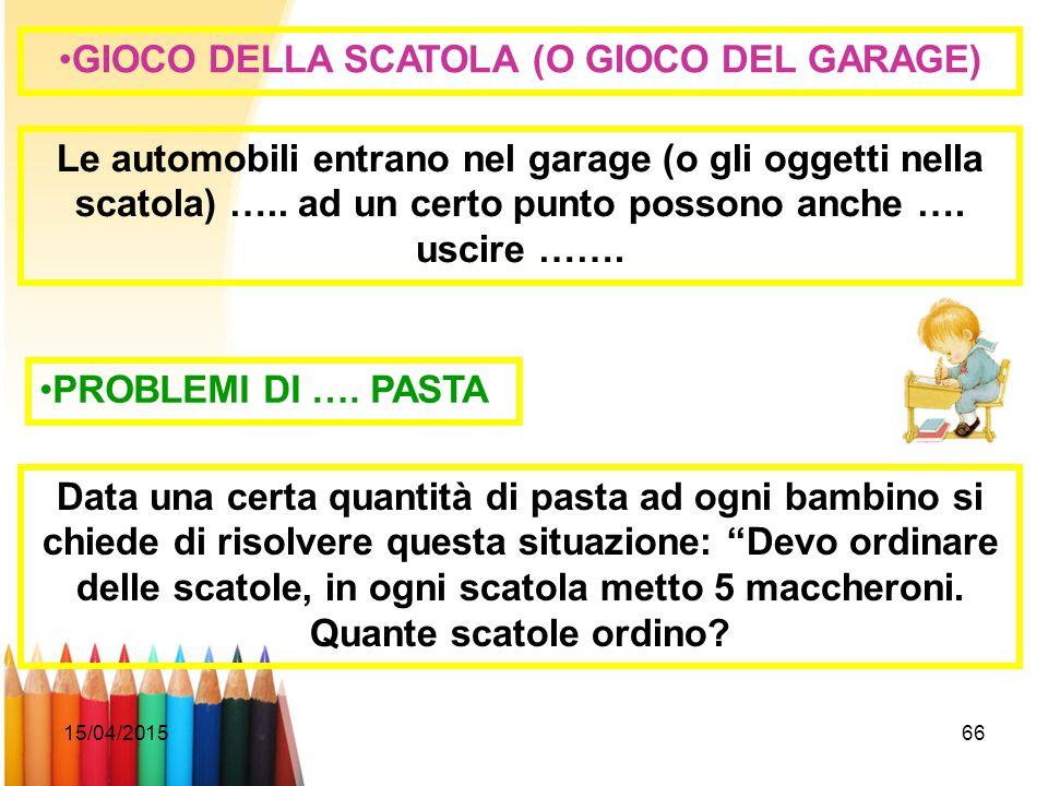 15/04/201566 GIOCO DELLA SCATOLA (O GIOCO DEL GARAGE) Le automobili entrano nel garage (o gli oggetti nella scatola) ….. ad un certo punto possono anc