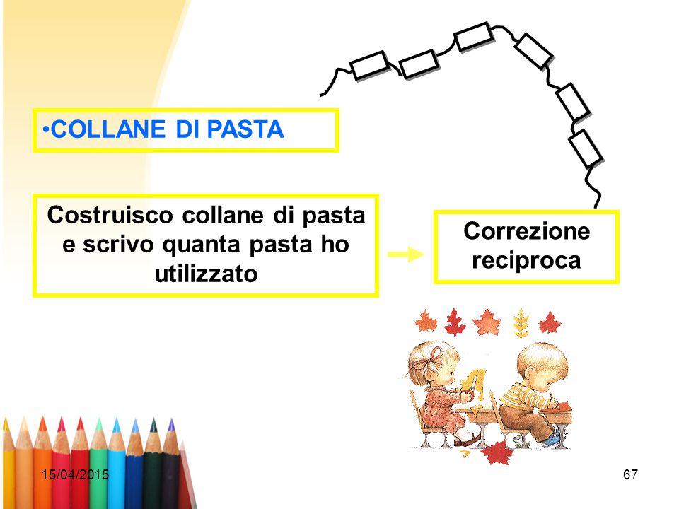 15/04/201567 Costruisco collane di pasta e scrivo quanta pasta ho utilizzato COLLANE DI PASTA Correzione reciproca