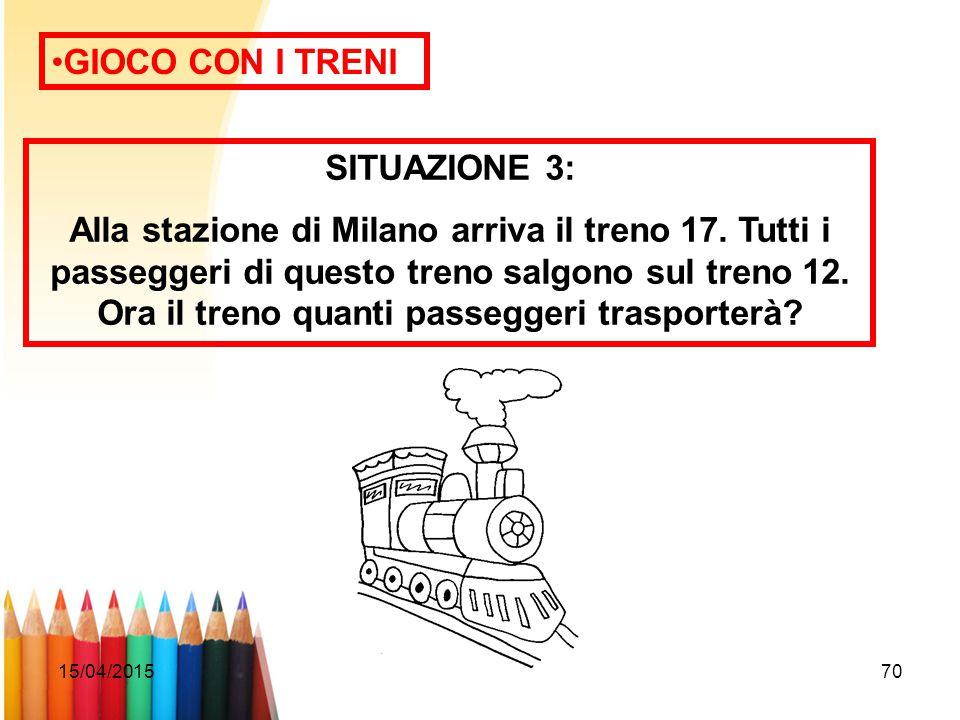 15/04/201570 GIOCO CON I TRENI SITUAZIONE 3: Alla stazione di Milano arriva il treno 17. Tutti i passeggeri di questo treno salgono sul treno 12. Ora