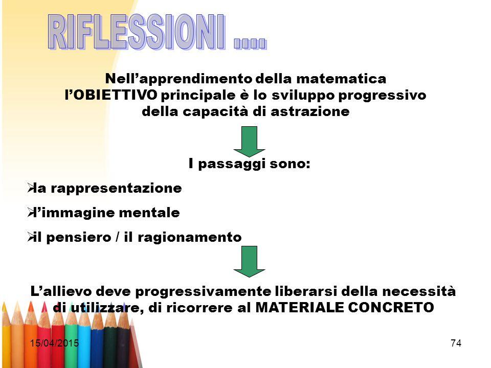 15/04/201574 Nell'apprendimento della matematica l'OBIETTIVO principale è lo sviluppo progressivo della capacità di astrazione I passaggi sono:  la r