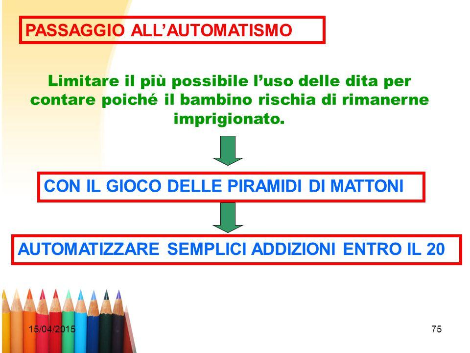 15/04/201575 PASSAGGIO ALL'AUTOMATISMO Limitare il più possibile l'uso delle dita per contare poiché il bambino rischia di rimanerne imprigionato. CON