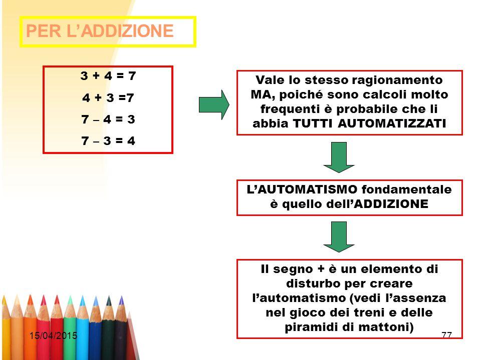 15/04/201577 PER L'ADDIZIONE 3 + 4 = 7 4 + 3 =7 7 – 4 = 3 7 – 3 = 4 Vale lo stesso ragionamento MA, poiché sono calcoli molto frequenti è probabile ch