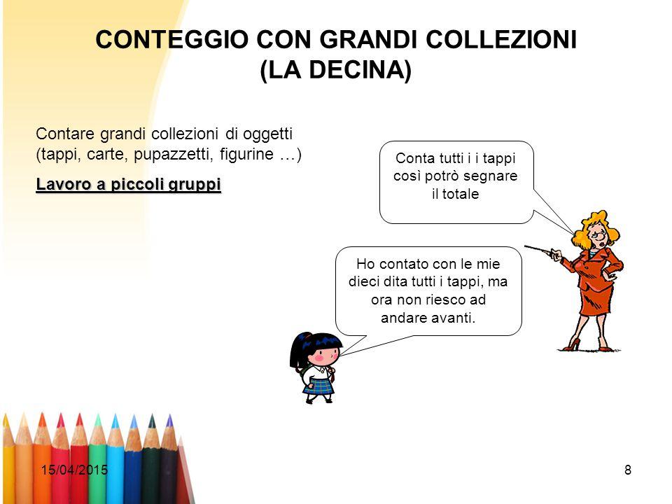 15/04/20158 CONTEGGIO CON GRANDI COLLEZIONI (LA DECINA) Contare grandi collezioni di oggetti (tappi, carte, pupazzetti, figurine …) Lavoro a piccoli g