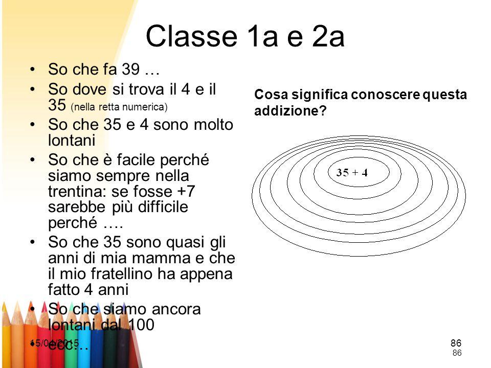 15/04/201586 Classe 1a e 2a So che fa 39 … So dove si trova il 4 e il 35 (nella retta numerica) So che 35 e 4 sono molto lontani So che è facile perch