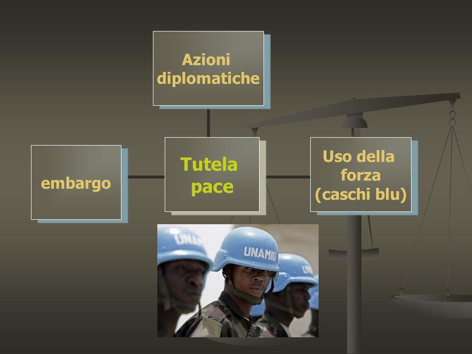 Tutela pace Azioni diplomatiche Uso della forza (caschi blu) embargo