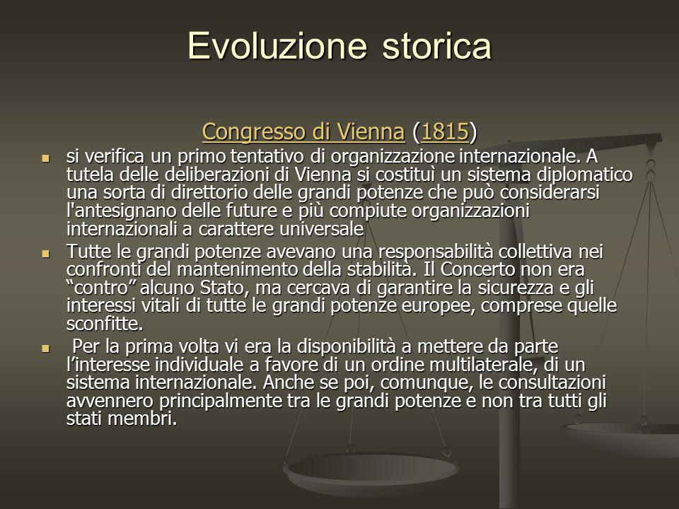 Evoluzione storica Congresso di ViennaCongresso di Vienna (1815) 1815 Congresso di Vienna1815 si verifica un primo tentativo di organizzazione internazionale.