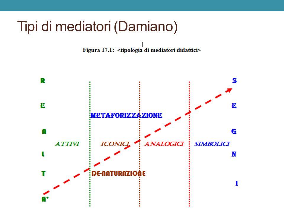 Tipi di mediatori (Damiano)
