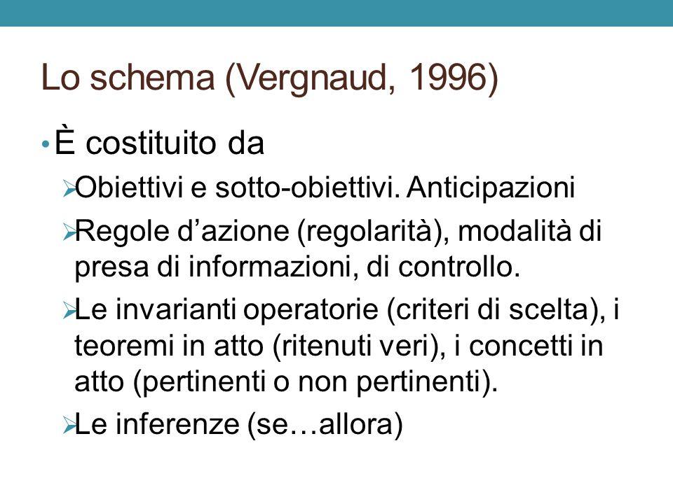 Lo schema (Vergnaud, 1996) È costituito da  Obiettivi e sotto-obiettivi.