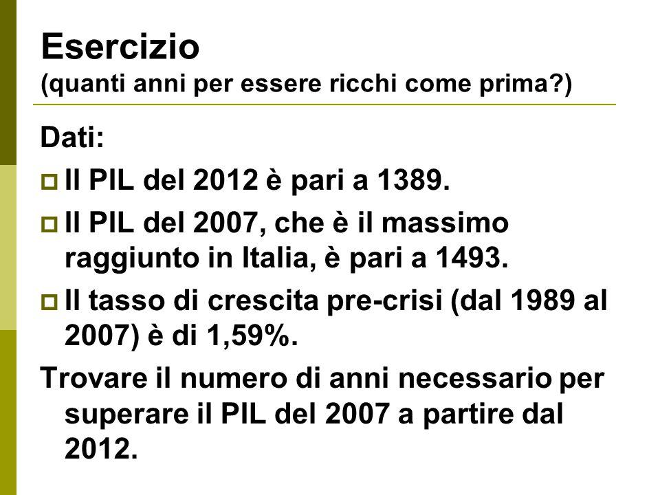 Esercizio (quanti anni per essere ricchi come prima?) Dati:  Il PIL del 2012 è pari a 1389.  Il PIL del 2007, che è il massimo raggiunto in Italia,