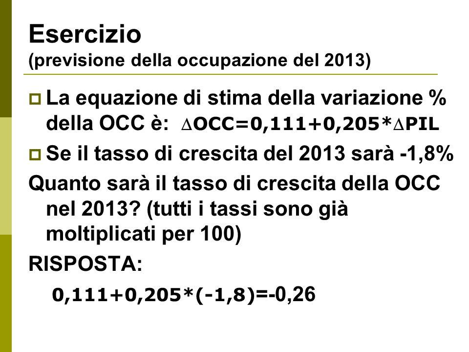 Esercizio (previsione della occupazione del 2013)  La equazione di stima della variazione % della OCC è: OCC=0,111+0,205*PIL  Se il tasso di crescita del 2013 sarà -1,8% Quanto sarà il tasso di crescita della OCC nel 2013.