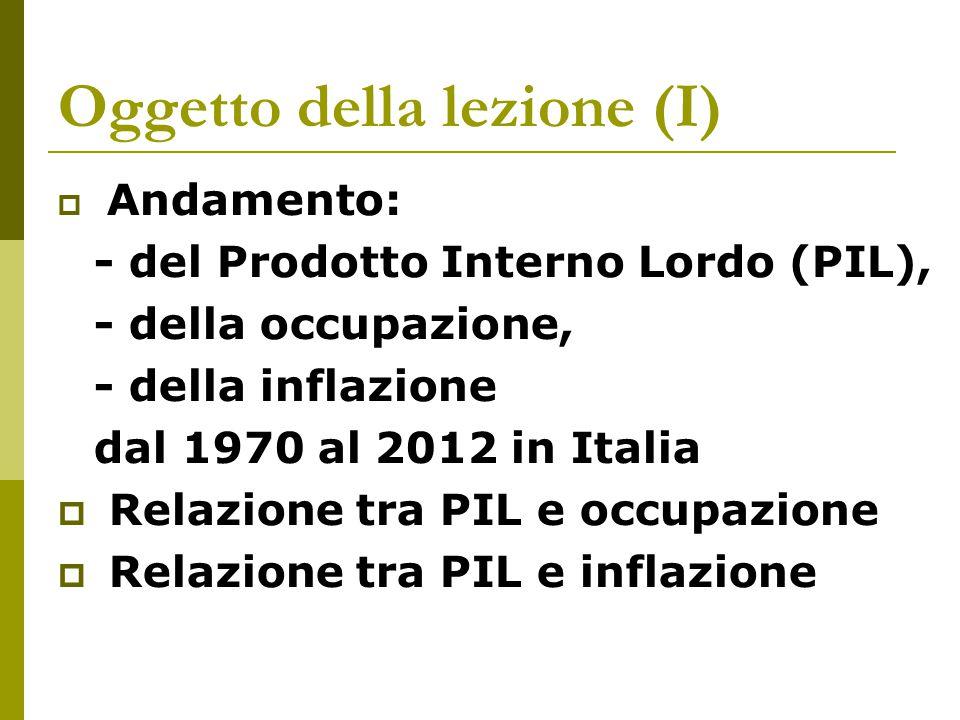 Oggetto della lezione (I)  Andamento: - del Prodotto Interno Lordo (PIL), - della occupazione, - della inflazione dal 1970 al 2012 in Italia  Relazione tra PIL e occupazione  Relazione tra PIL e inflazione