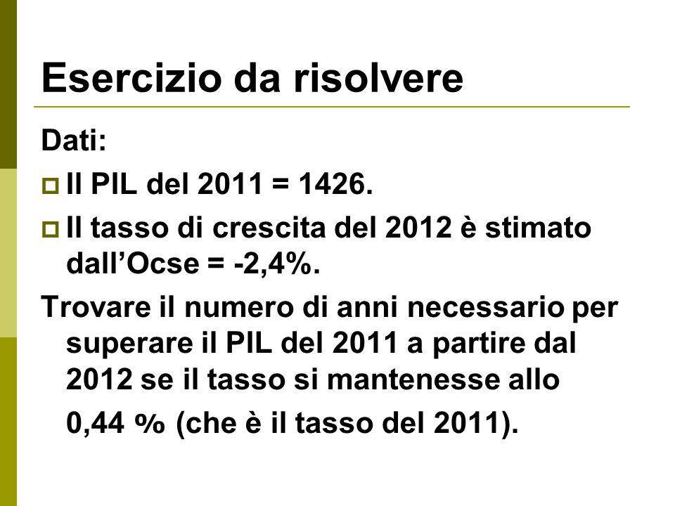 Esercizio da risolvere Dati:  Il PIL del 2011 = 1426.  Il tasso di crescita del 2012 è stimato dall'Ocse = -2,4%. Trovare il numero di anni necessar