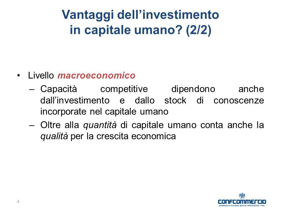 4 Vantaggi dell'investimento in capitale umano.
